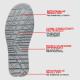 Zapato Bjorn S3 SRC